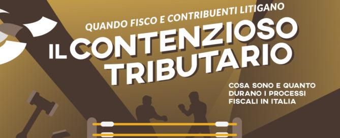 Contenzioso Tributario, dati aggiornati dei processi fiscali in Italia