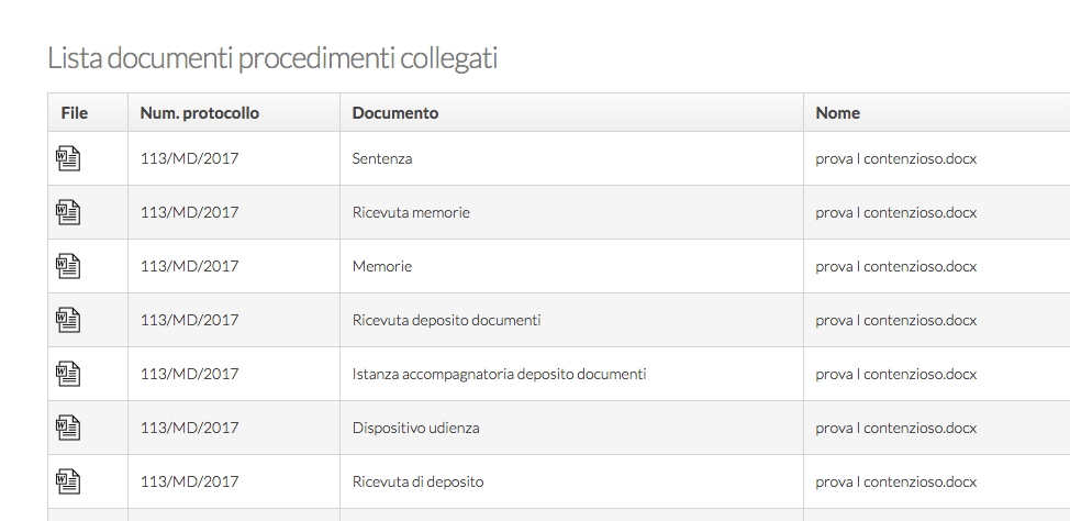 lista documenti procedimenti collegati